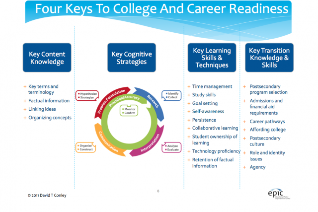 College-CareerKeys
