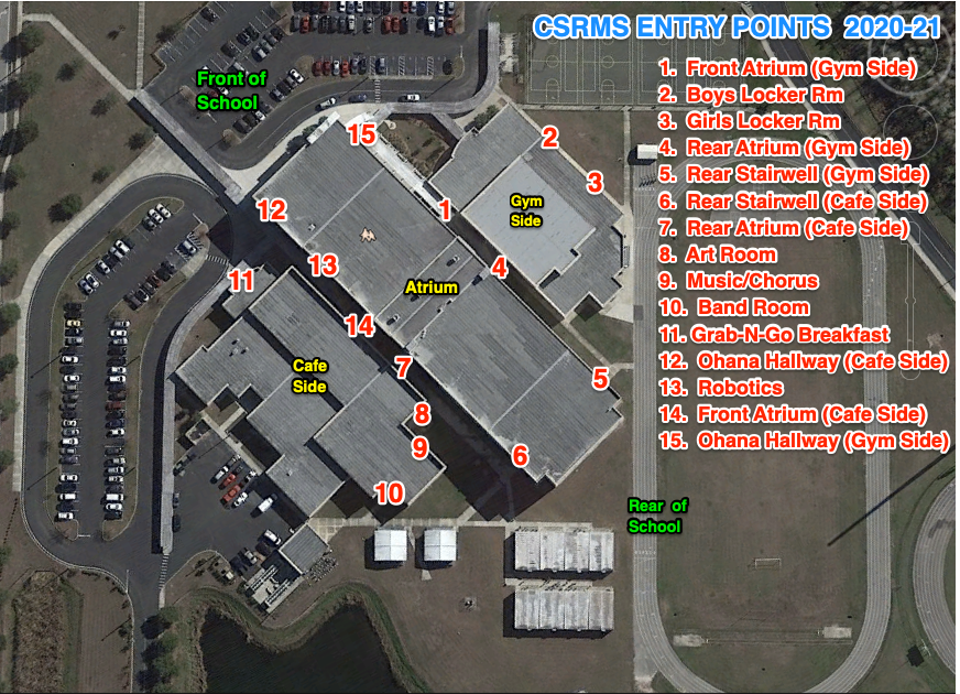 CSRMS Entry Points